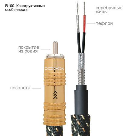межблочный 2rca кабель daxx r100 в разрезе